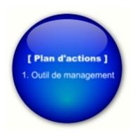 Du plan d'actions à l'atteinte des objectifs